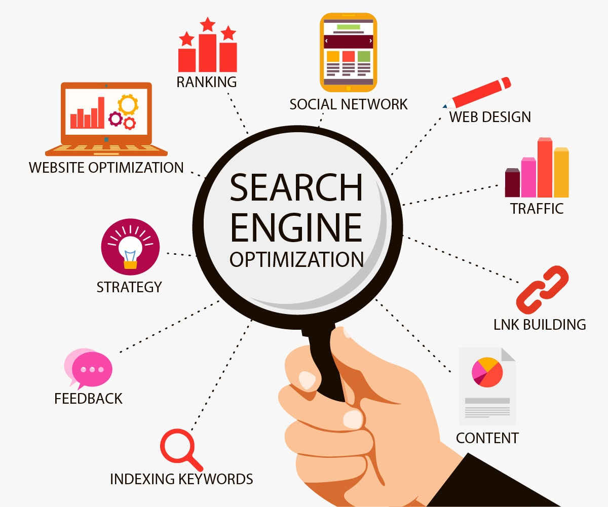 SEO Services list